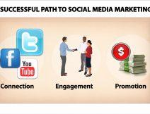 Social Media Promtions
